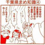 千葉県は小中学校の出席番号が誕生日順らしい