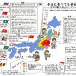世界中から嫌われる日本産の放射能汚染食品
